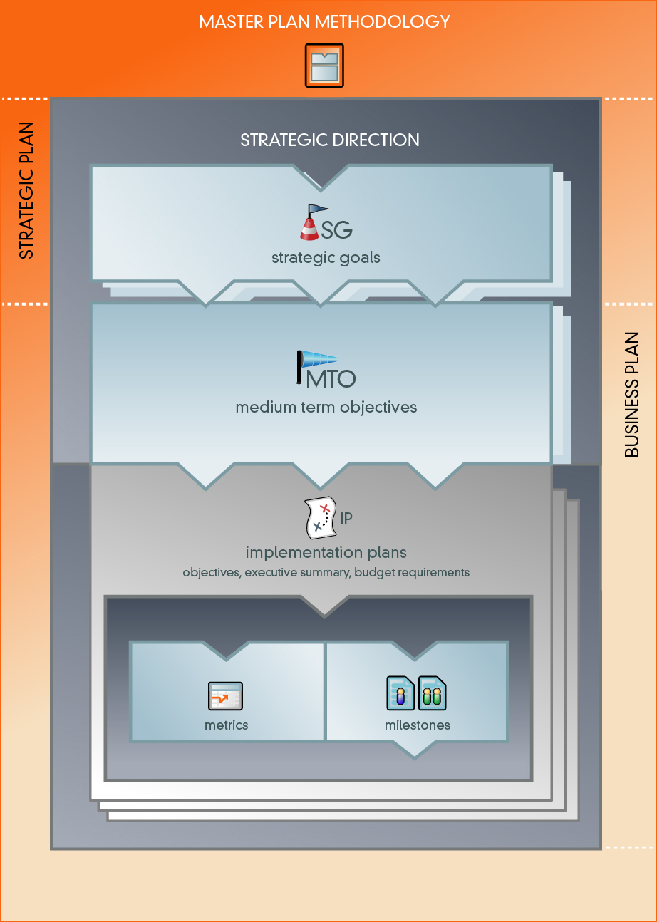 etviaTRACE strategy and strategy execution software ...